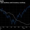 Нефть растет, приближаясь к $45